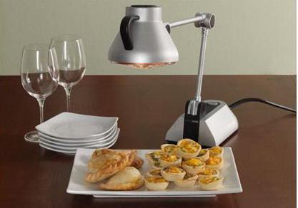 Кулинарная лампа